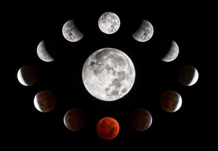 Выбираем благоприятные дни по луне и регионам на январь 2021 года